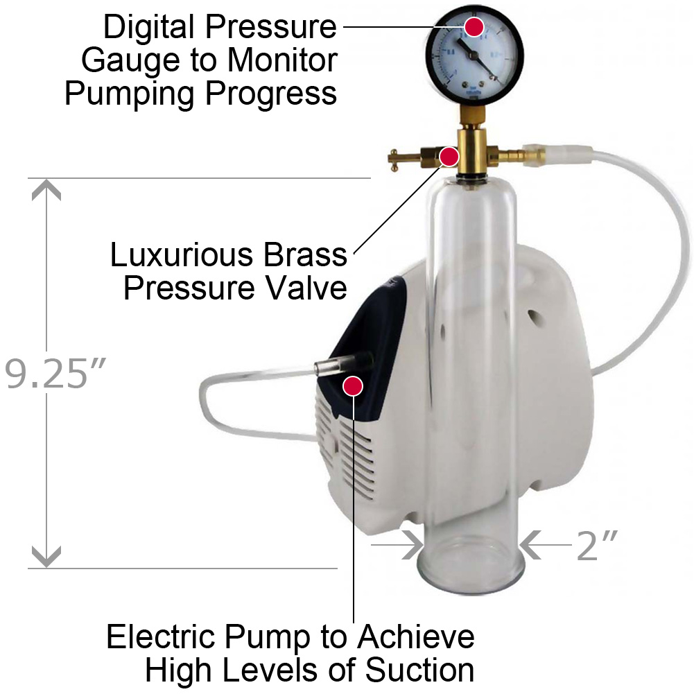 Size Matters Bionic Electric Pump Kit with Penis Cylinder - View #1